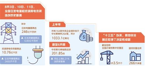 国家发改委:外资对中国市场充满信心
