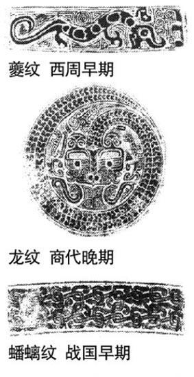 装饰纹样之一,表现传说中的一种近似龙的动物整身