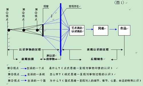 高尔鼓风机电路图