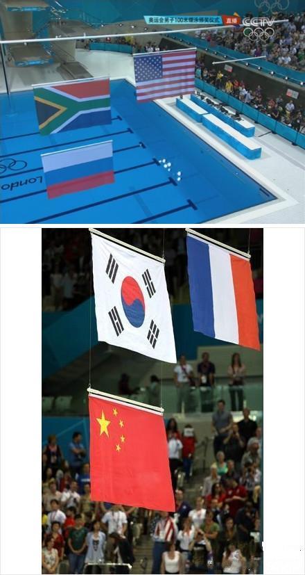 国旗红心百家姓头像