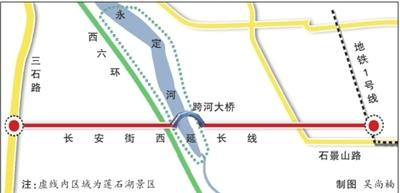 Map of the western extension of Chang'an Avenue