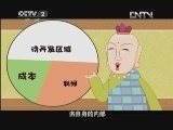 《2013财经小辞典》 20130409 八戒取经:年糕的烦恼