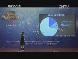 [生财有道]《中国创业榜样》走进湖北高校(上)(20140606)