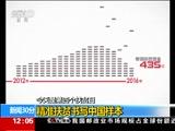 [新闻30分]今天是第四个扶贫日:精准扶贫书写中国样本