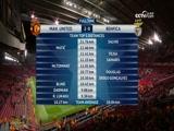 [欧冠]小组赛第4轮:曼联VS本菲卡 下半场
