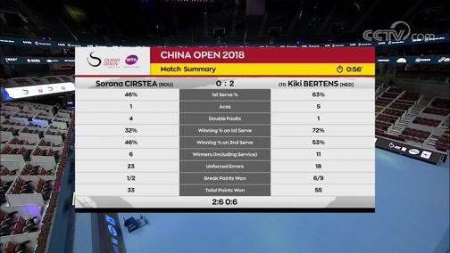 [中网]女单第一轮:科斯蒂亚VS贝尔滕斯