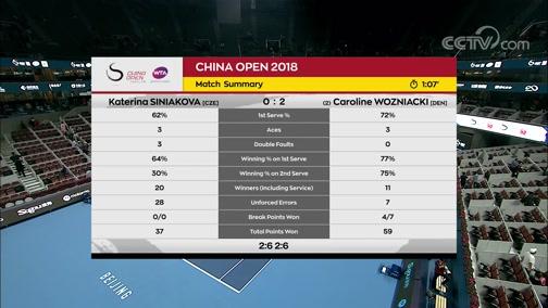 [中网]女单1/4决赛:斯尼亚科娃VS沃兹尼亚奇