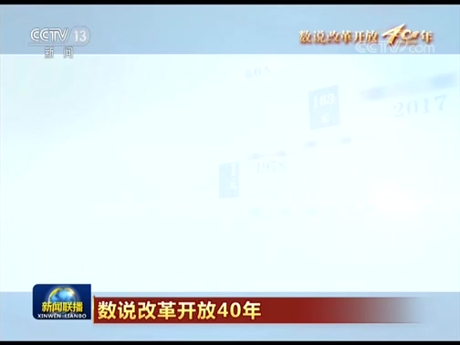 《新闻联播》 20181207 19:00