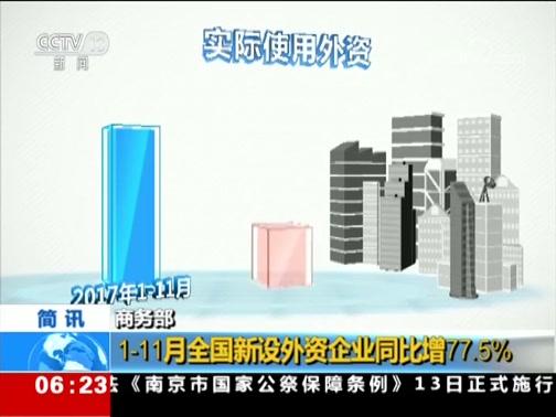 [朝闻天下]商务部 1-11月全国新设外资企业同比增77.5%