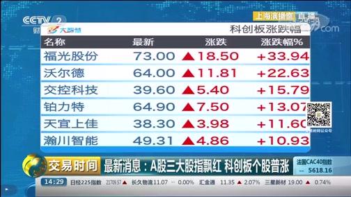 [交易时间]最新消息:A股三大股指飘红 科创板个股普涨