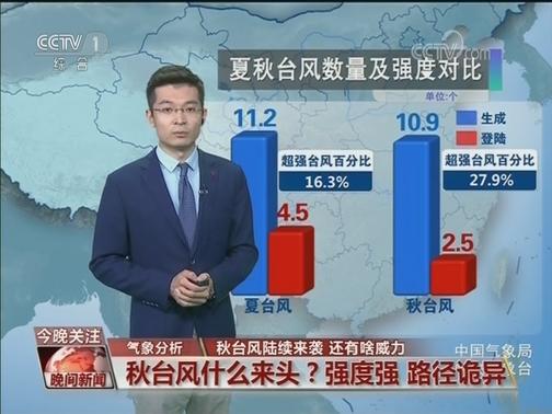 [视频]秋台风陆续来袭 还有啥威力