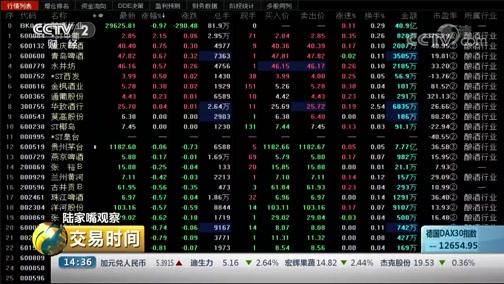 [交易时间]陆家嘴观察 上海投资者:白酒股业绩分化加剧 高估值或迎来调整