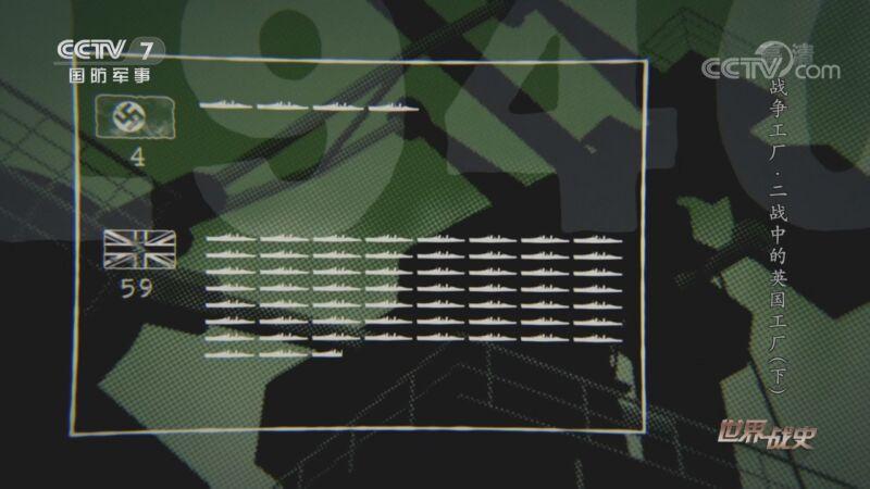 《世界战史》 20200922 战争工厂 二战中的英国工厂(下)