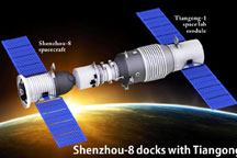 Schematic images: China accomplishes first space docking