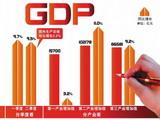 """第99期 谁动了""""我""""的GDP?"""