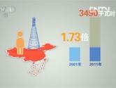 我国发电量跃居世界第一