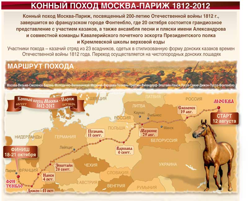 Конный поход Москва-Париж 1812-2012