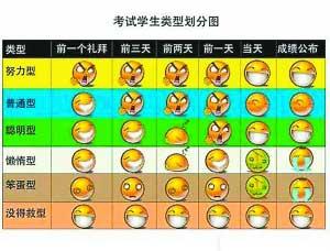 v表情表情图聊聊网络走红你属于哪种不好?类型包表情好好吗看看图片