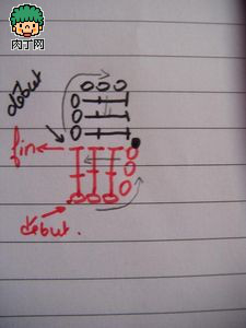 diy钩钩针坐垫图解 教你对角线钩法教程图解 第1页 高清图片