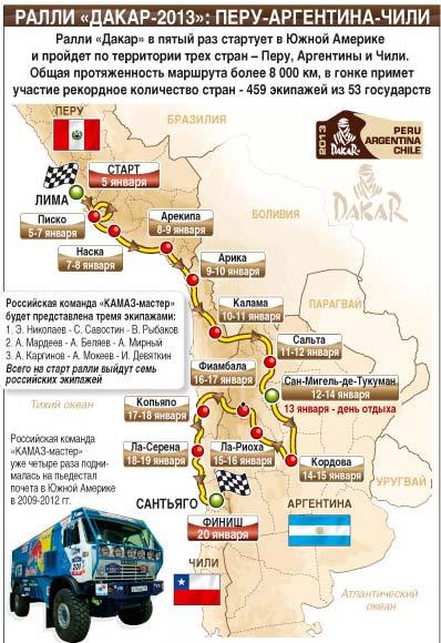 Ралли «Дакар-2013»: Перу-Аргентина-Чили