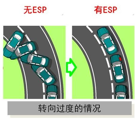 主动安全必不可缺 五款标配ESP紧凑车型推荐 卓众汽车网