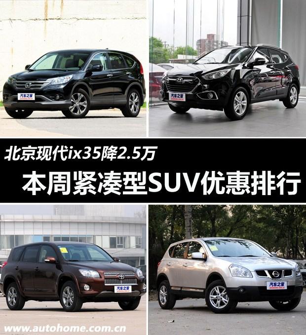本周紧凑型SUV降价排行-ix35降2.5万 本周紧凑型SUV优惠排行高清图片