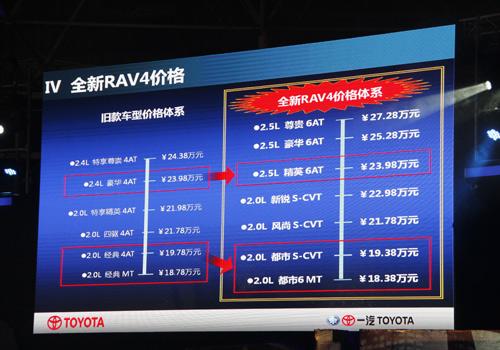 一汽丰田新RAV4上市 售价18.38-27.28万