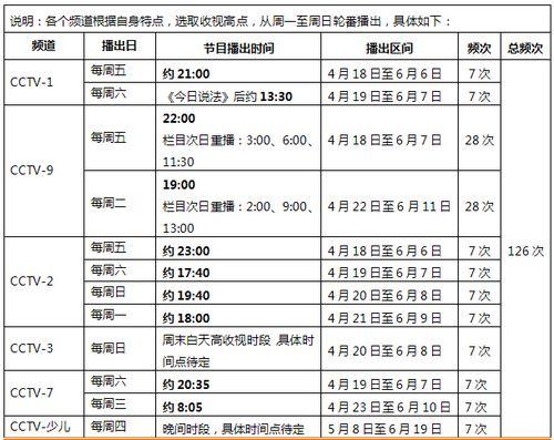 舌尖上的中国 第二季 4月18日起每周五晚相约CCTV 1