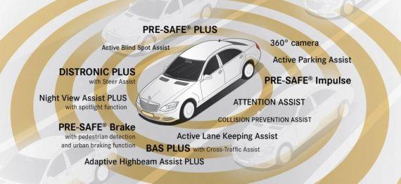 新一代奔驰S级主动安全技术
