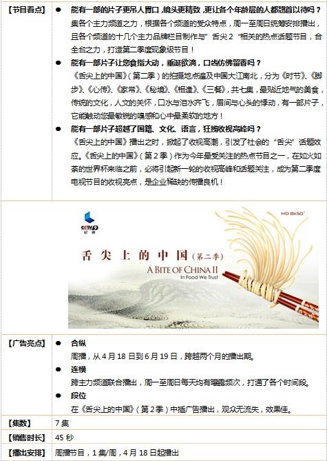 2014年CCTV 跨频道 舌尖上的中国 第二季 精品中插广告套装