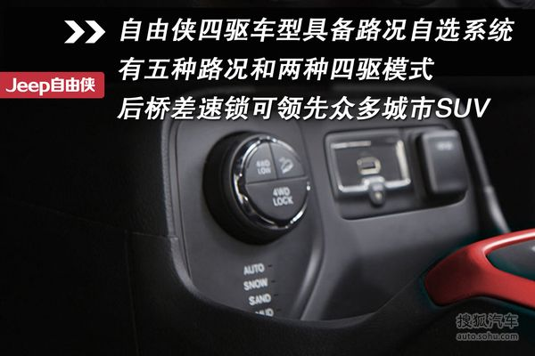 Jeep Renegade自由侠 实拍 图解 图片