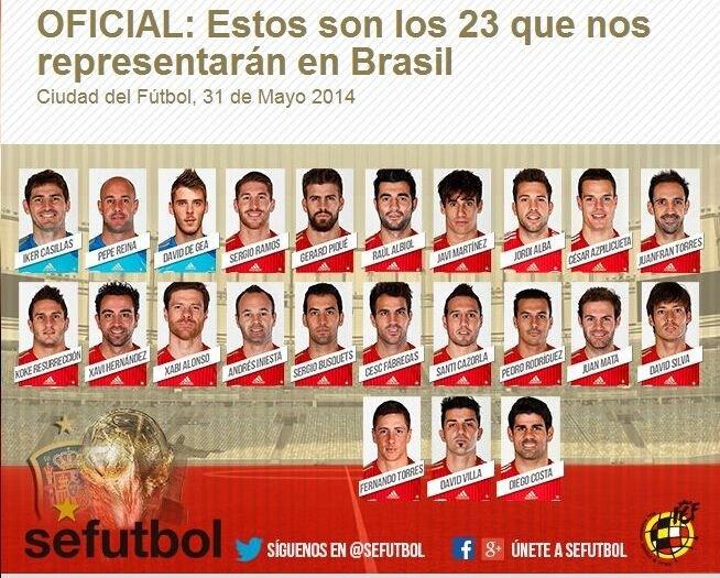 Состав сборной Испании на ЧМ-2014 года