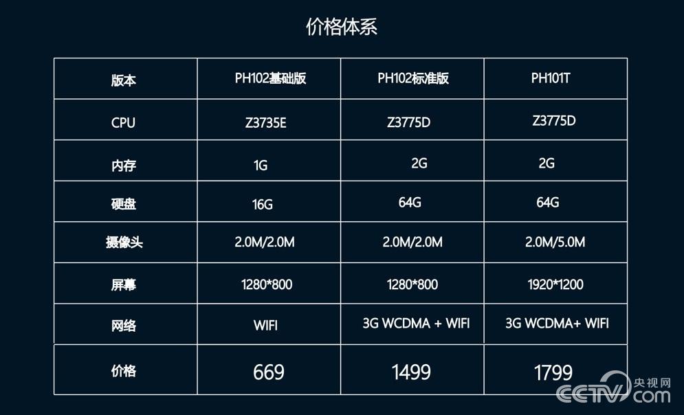 伟彦平板电脑产品规格及报价
