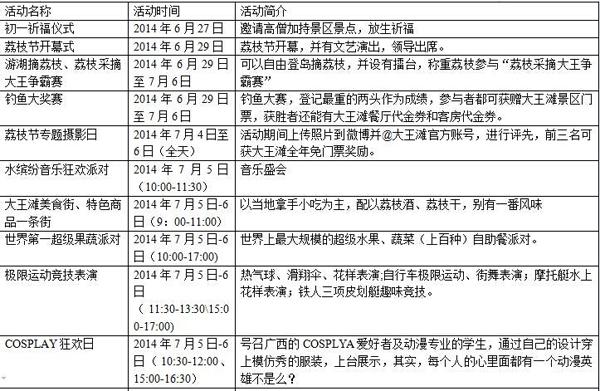 第二届荔枝节暨首届亲水狂欢节活动流程
