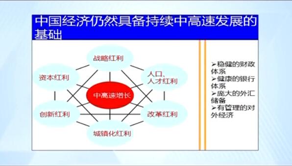 中国经济新常态是什么意思