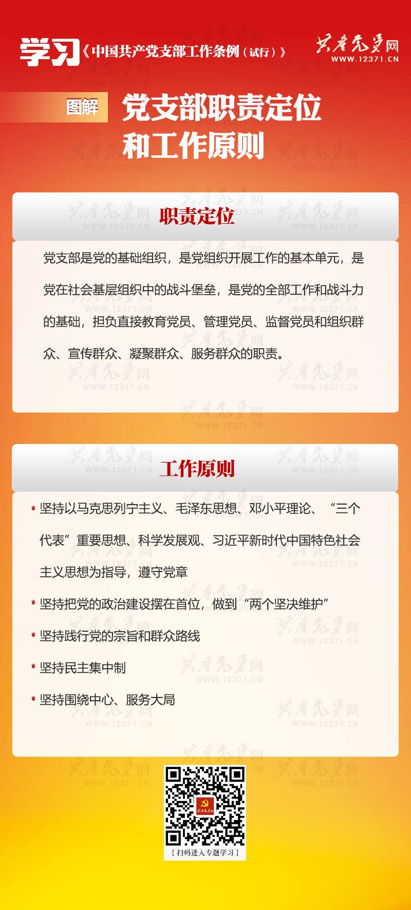 图解党支部职责定位和工作原则