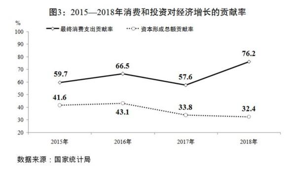 2019成都国民经济_成都市国民经济和社会发展十二五规划纲要 -中国经济信息网