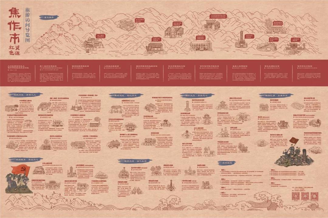 焦作市红色资源旅游访问导览图。