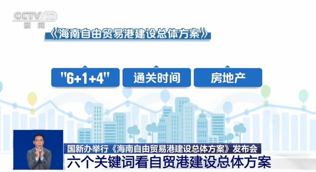 六个关键词 看懂海南自贸港建设总体方案
