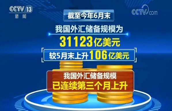 最新数据 我国外汇储备规模连续三个月上升