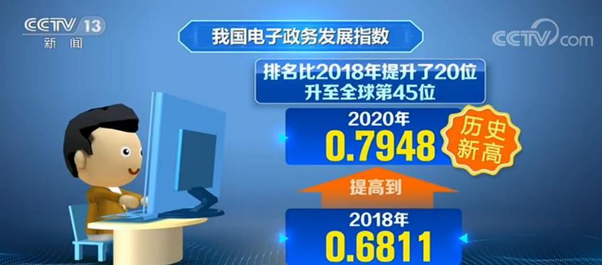 联合国报告 中国电子政务在线服务位于全球领先水平