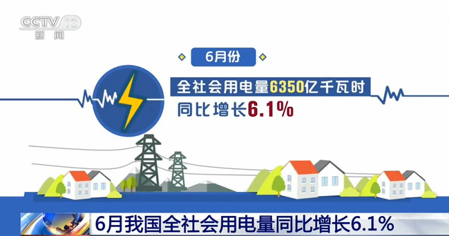 国家能源局:6月份全社会用电量6350亿千瓦时