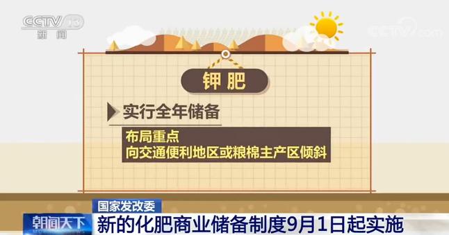 国家发展改革委消息:最新化肥商业储备制度9月1日起实施