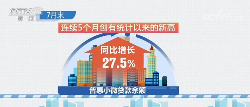 金融支持稳企业保就业精准性提高 前7个月人民币新增贷款13.1万亿