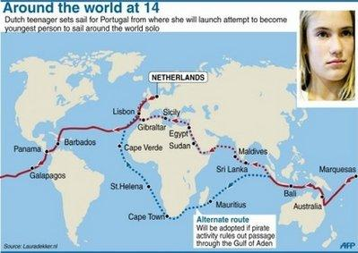 A 14-year-old Dutch sailor departed in secrecy from Portugal on Saturday in her quest to become the youngest person to sail solo around the world.