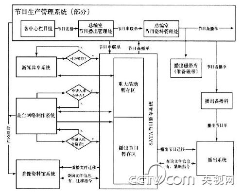 电路 电路图 电子 设计 素材 原理图 500_395