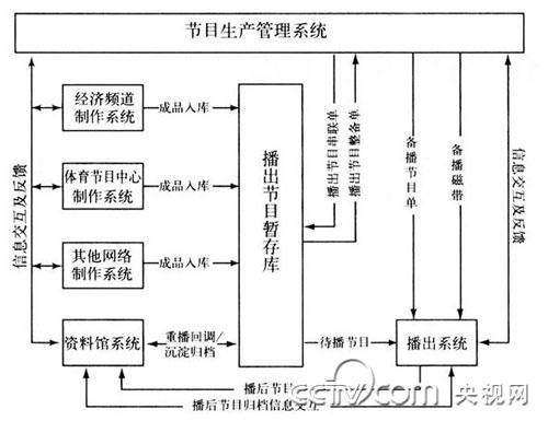 电路 电路图 电子 设计 素材 原理图 500_385