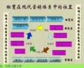 现代租赁网简介