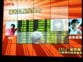 2011爱西柚中国网络视频盛典 播客之星奖颁奖