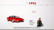 趣味动画:四分钟带你了解中国汽车史